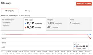 google indexation migration seo